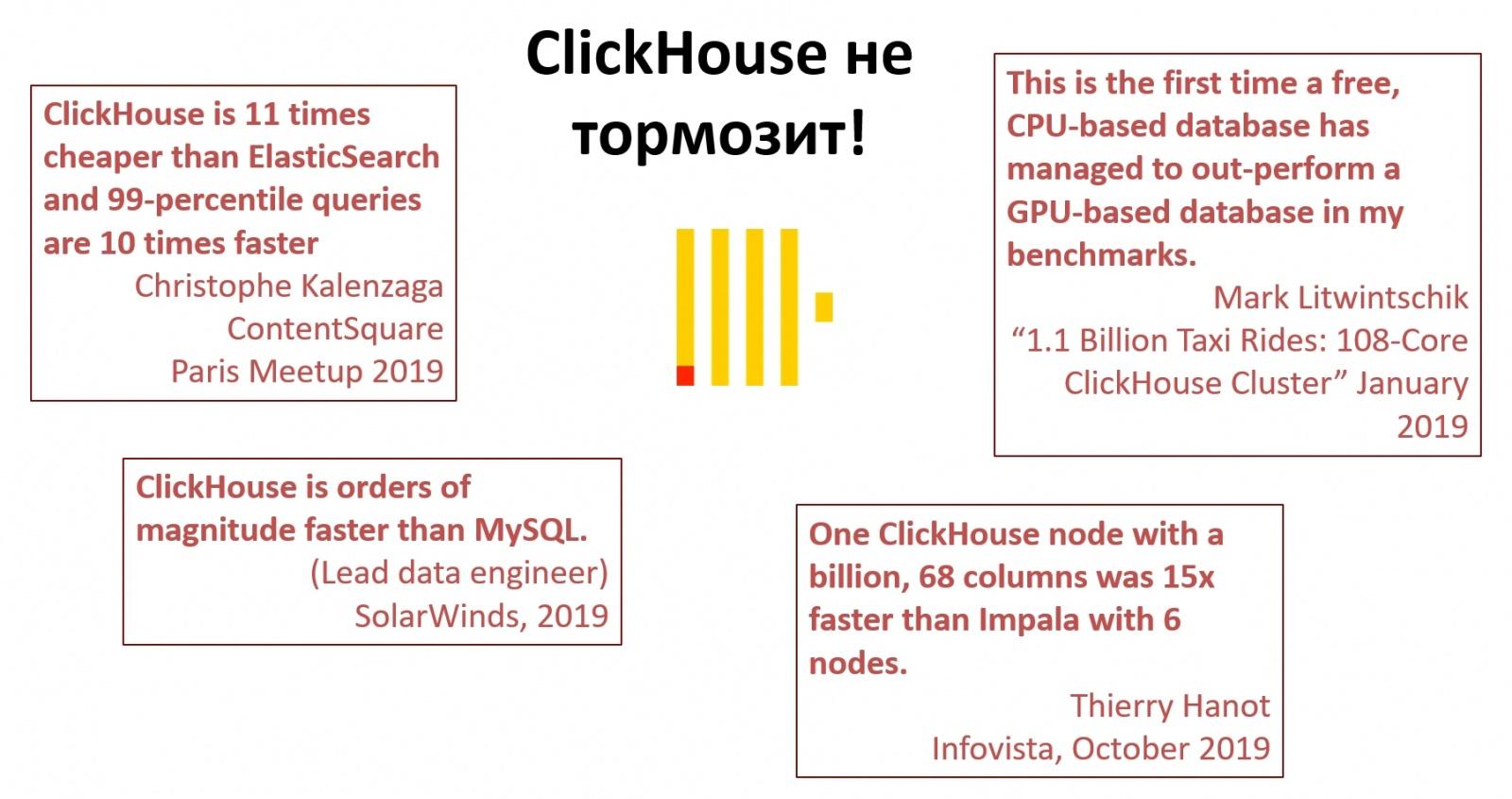 Переезжаем на ClickHouse: 3 года спустя - 2