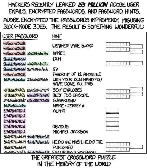 А давайте заставим пользователя использовать безопасный пароль - 3