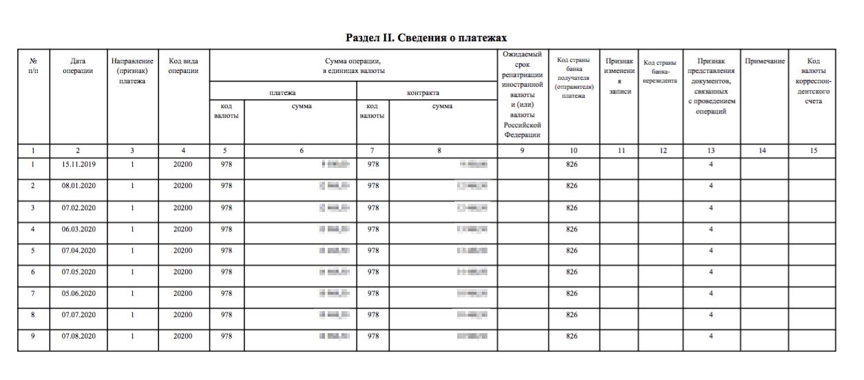 Платежи в ведомости банковского контроля указаны в разделе 2