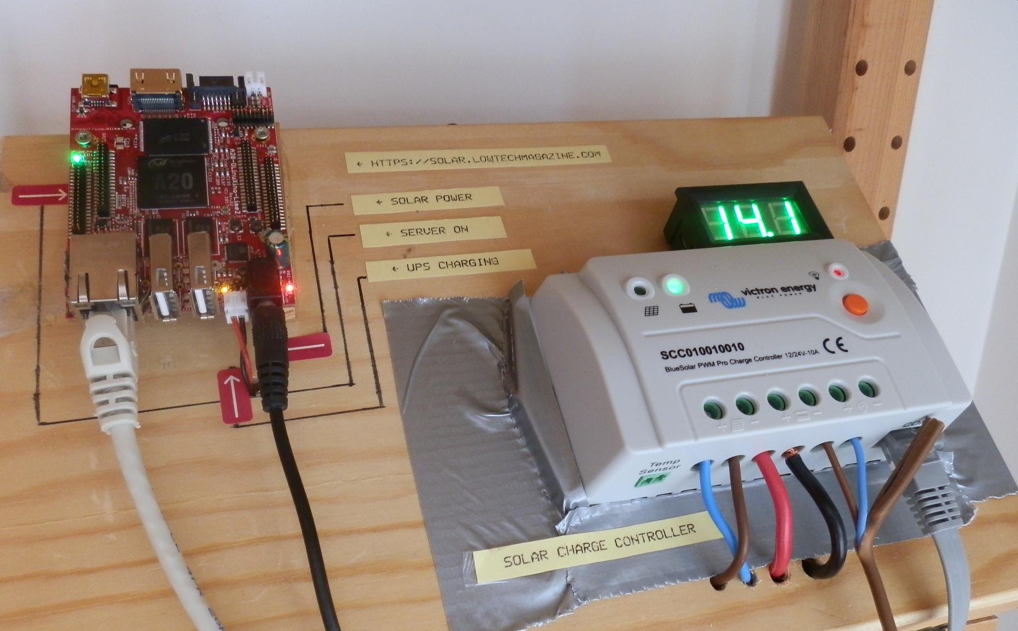 Самые необычные виды хостинга: домашний компьютер, Raspberry Pi и чужие серверы - 5
