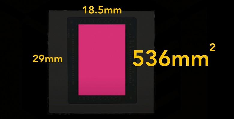 Так выглядит графический процессор AMD Radeon RX 6900 XT (Navi 21)