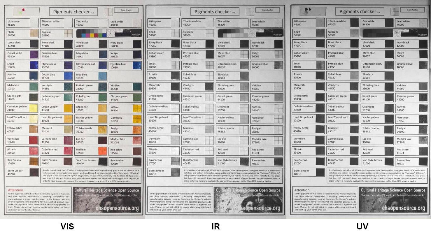 Восстановление утраченных текстов с помощью современных технологий. Железо - 24