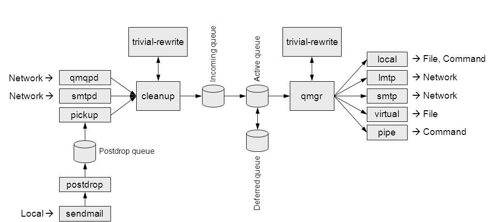 Бесплатные аналоги популярных SaaS решений - 4