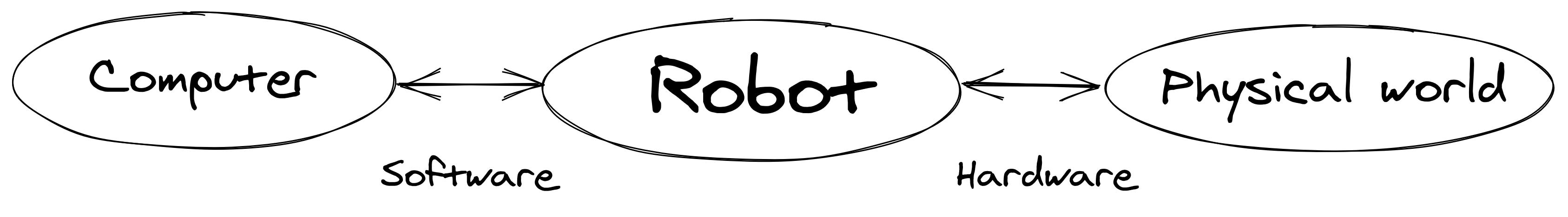 Как это устроено: робот Spot от Boston Dynamics - 2
