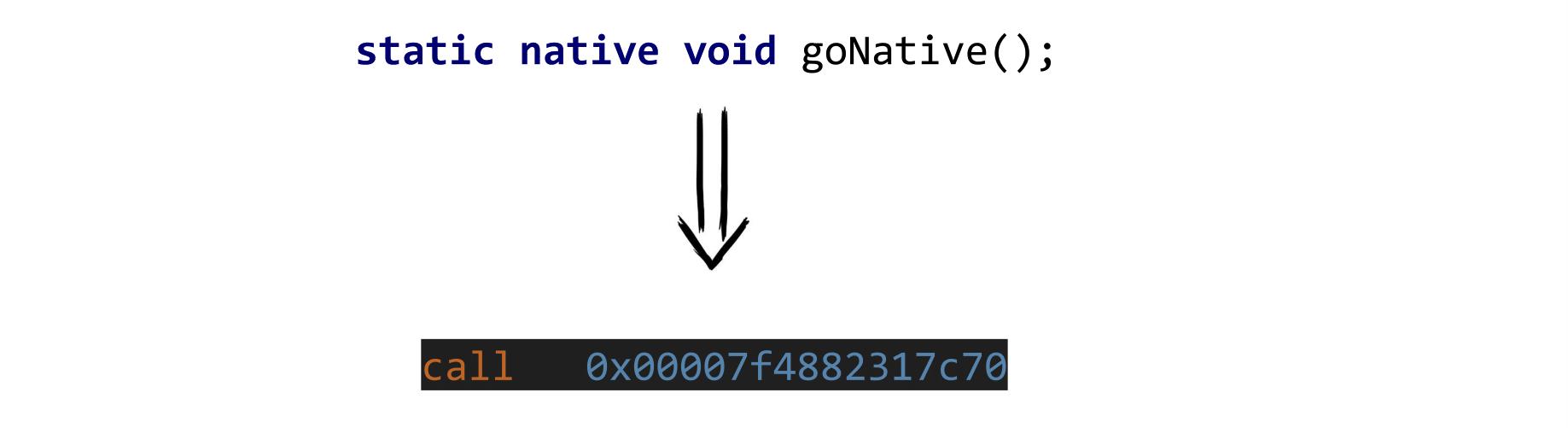 В нативный код из уютного мира Java: путешествие туда и обратно (часть 1) - 34