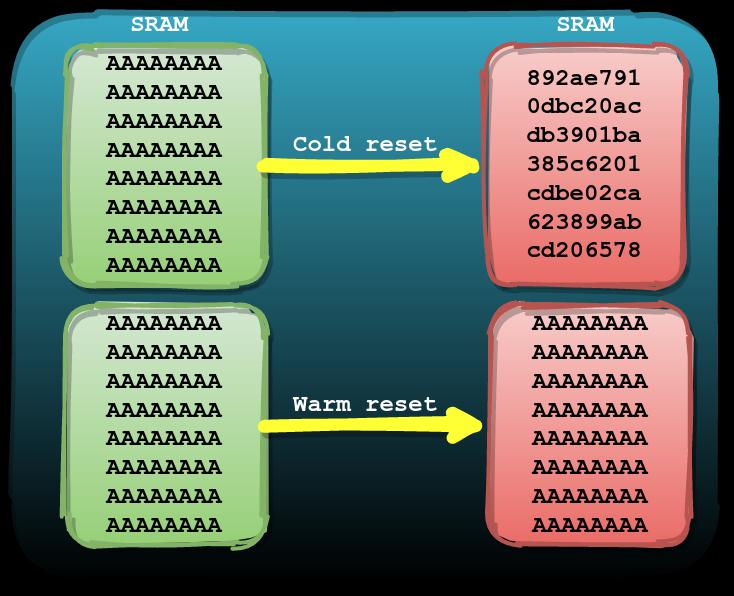 Взлом ESP32 путём обхода Secure Boot и Flash Encryption (CVE-2020-13629) - 2