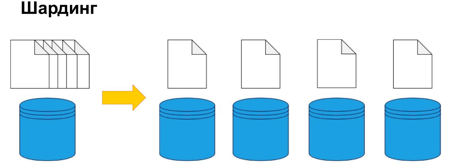 Базы данных: большой обзор типов и подходов. Доклад Яндекса - 39
