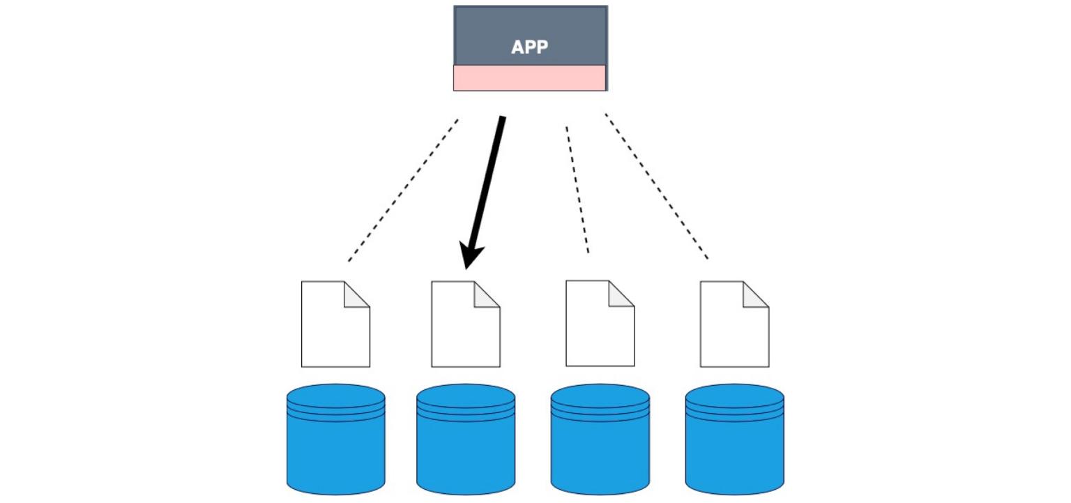 Базы данных: большой обзор типов и подходов. Доклад Яндекса - 41