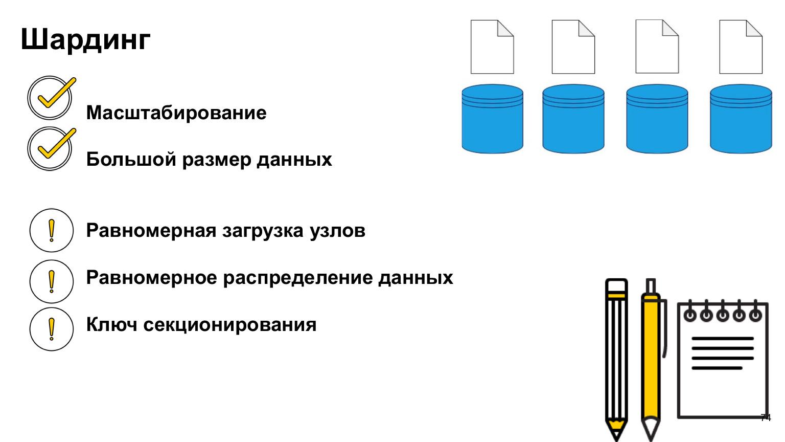 Базы данных: большой обзор типов и подходов. Доклад Яндекса - 44