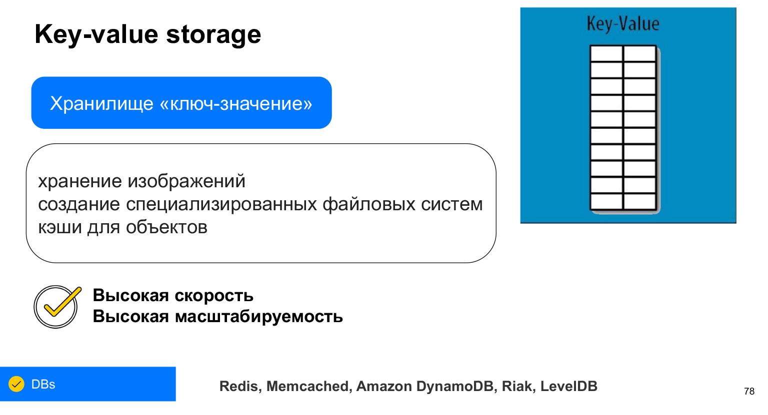 Базы данных: большой обзор типов и подходов. Доклад Яндекса - 45