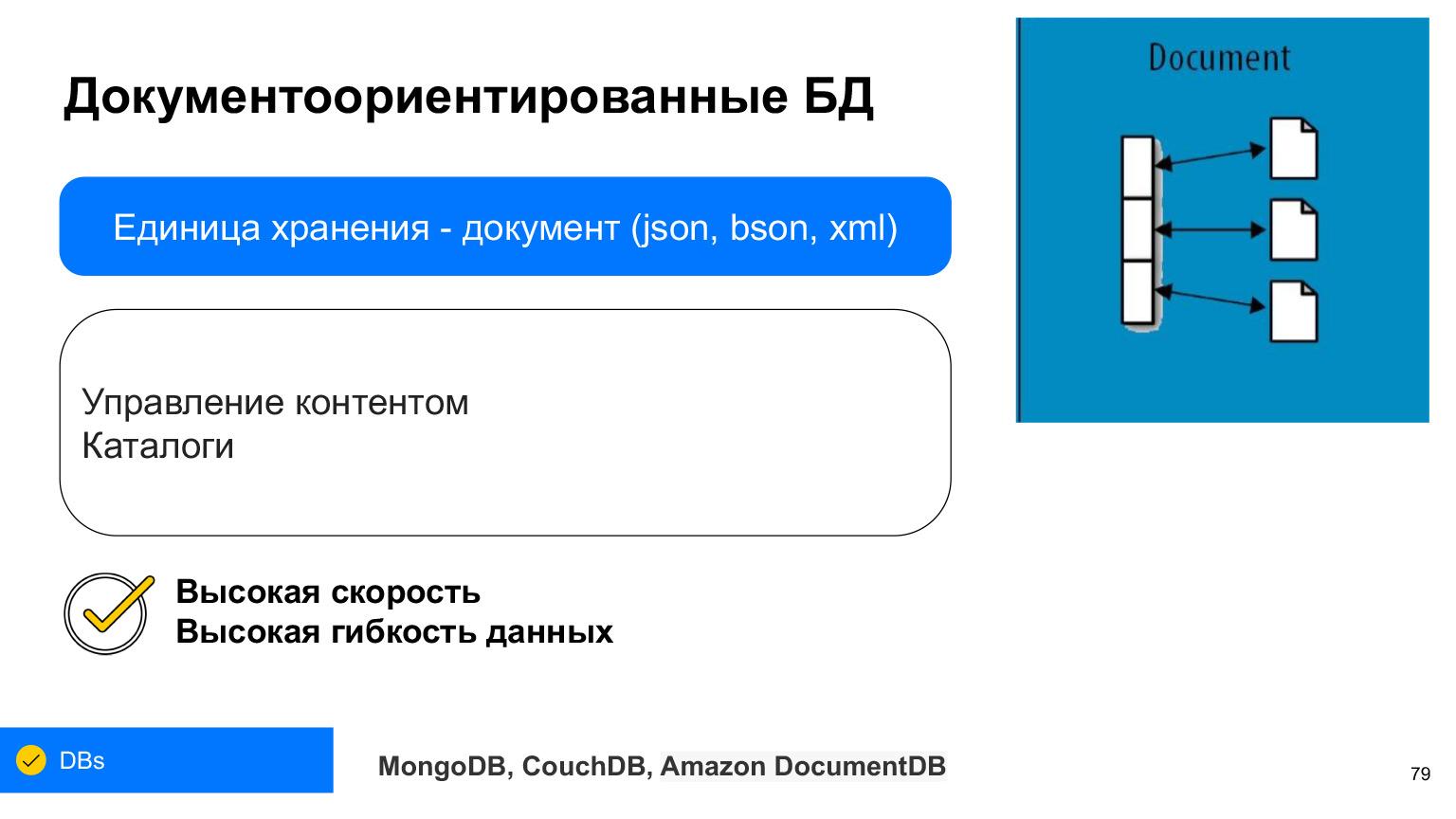 Базы данных: большой обзор типов и подходов. Доклад Яндекса - 46