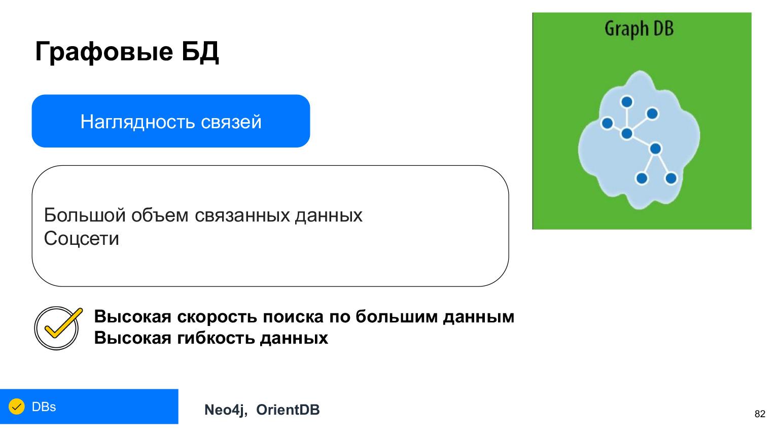 Базы данных: большой обзор типов и подходов. Доклад Яндекса - 49