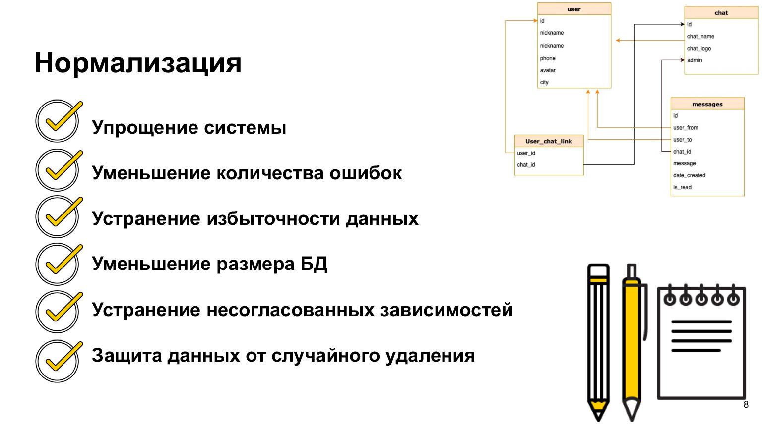 Базы данных: большой обзор типов и подходов. Доклад Яндекса - 6