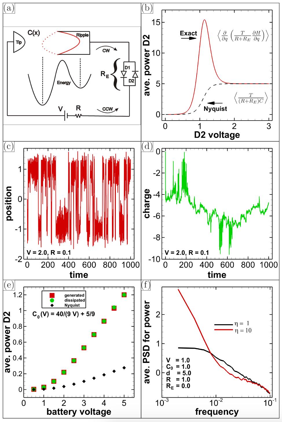 Энергия откуда не ждали: графен и броуновское движение - 4