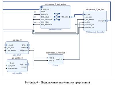 Новостной дайджест событий из мира FPGA-ПЛИС — №005 (2020_09) - 10