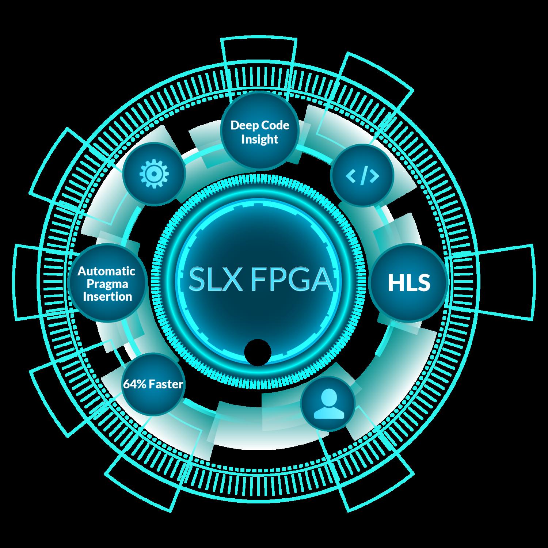 Новостной дайджест событий из мира FPGA-ПЛИС — №005 (2020_09) - 19