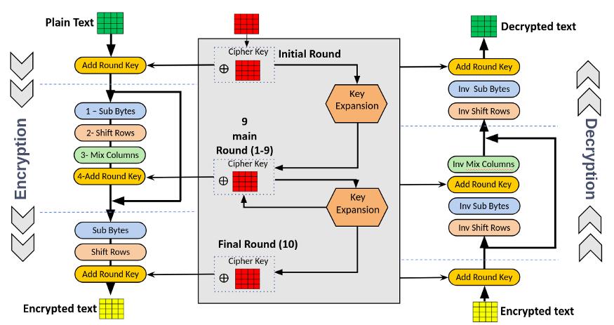 Новостной дайджест событий из мира FPGA-ПЛИС — №005 (2020_09) - 21