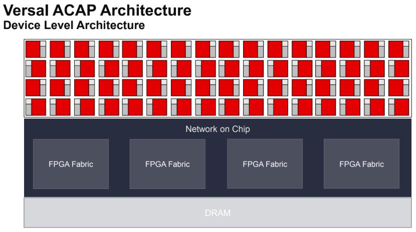 Новостной дайджест событий из мира FPGA-ПЛИС — №005 (2020_09) - 23