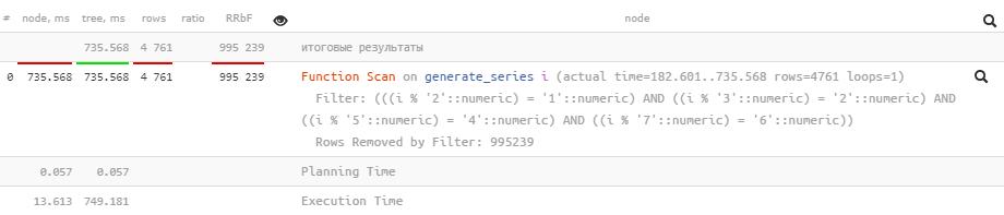 PostgreSQL Antipatterns: убираем медленные и ненужные сортировки - 8