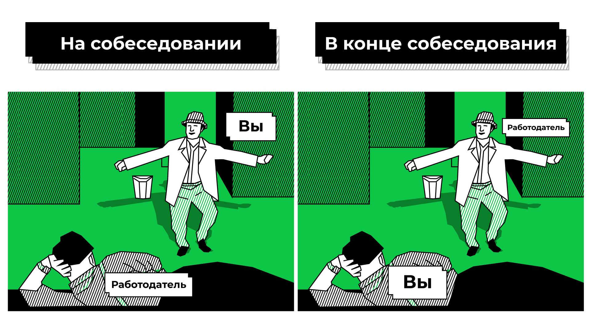 Сценарий идеального технического собеседования - 2