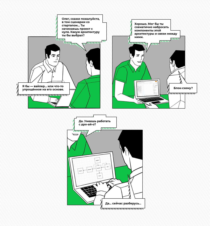 Сценарий идеального технического собеседования - 7
