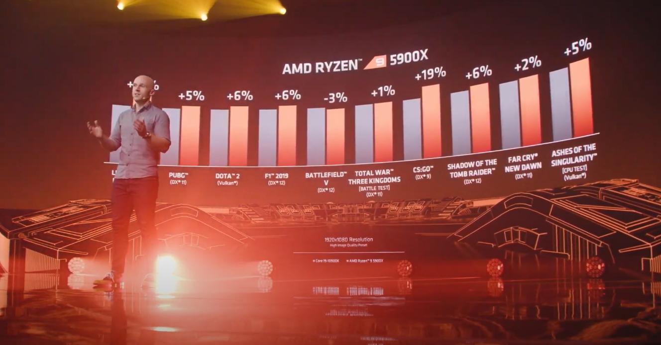 AMD представила флагманские процессоры линейки Ryzen 5ххх на архитектуре Zen3 - 4