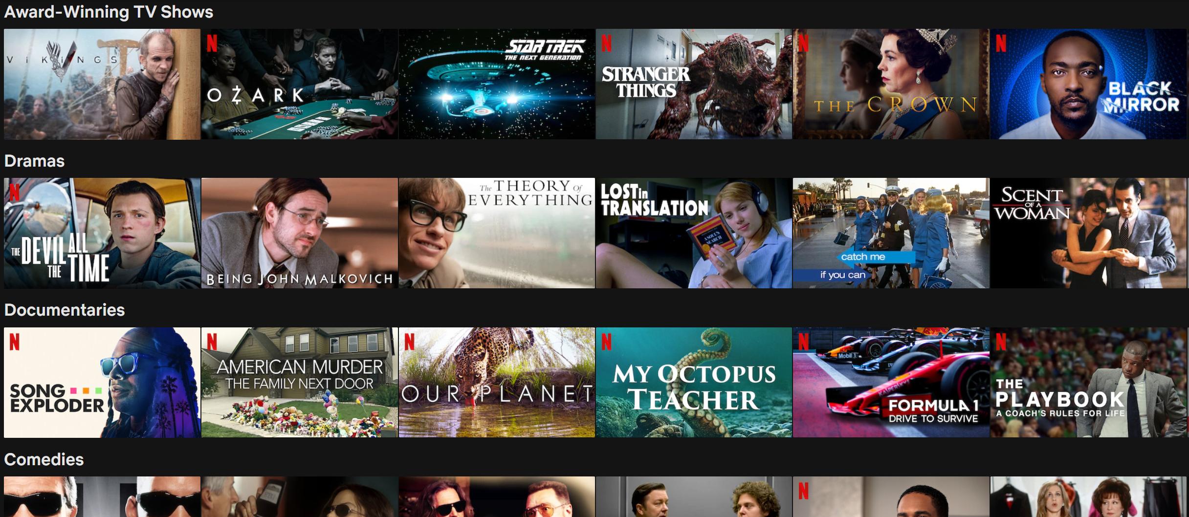 Как Нетфликс использует нейросетки при создании сериалов - 6