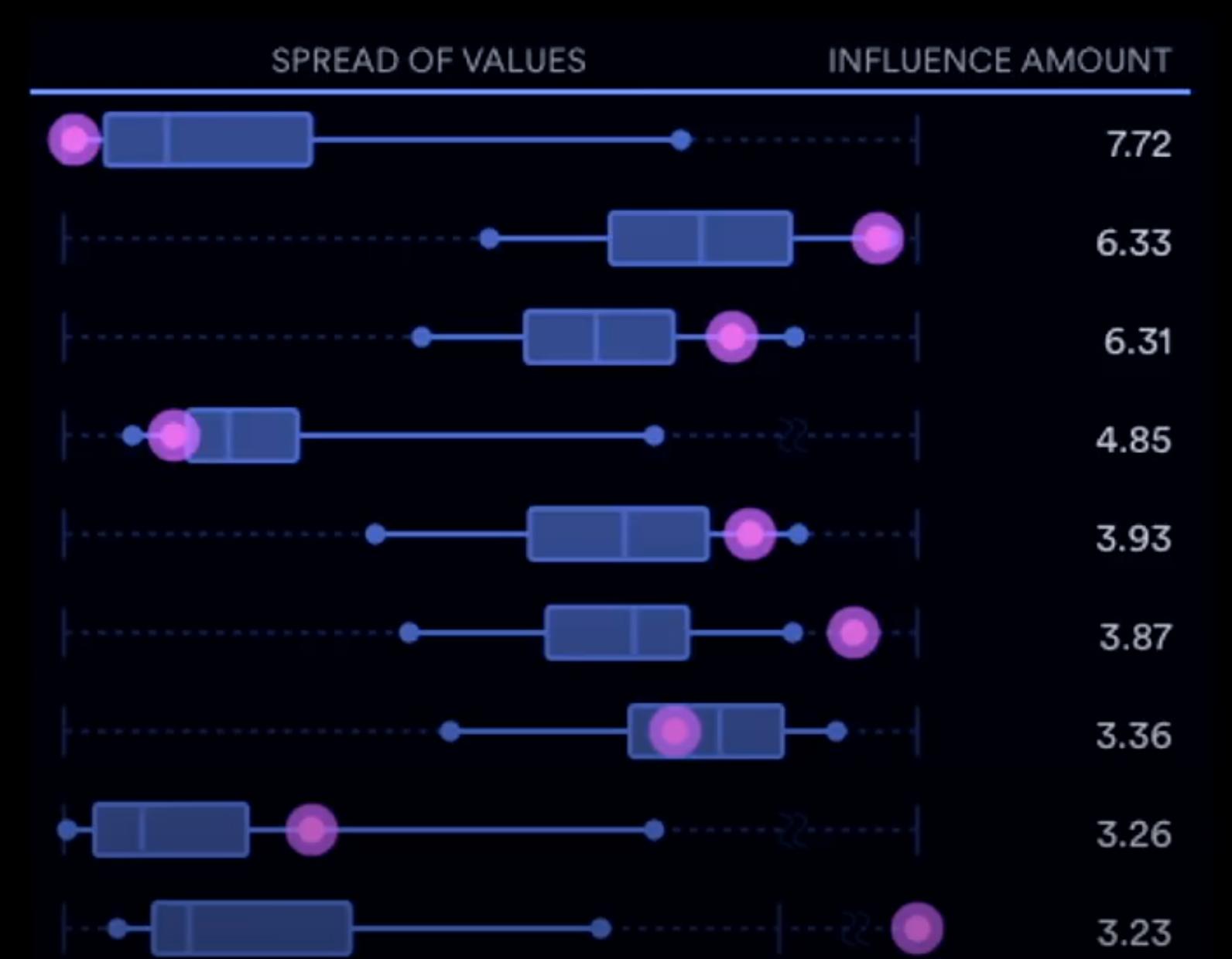 Как Нетфликс использует нейросетки при создании сериалов - 1
