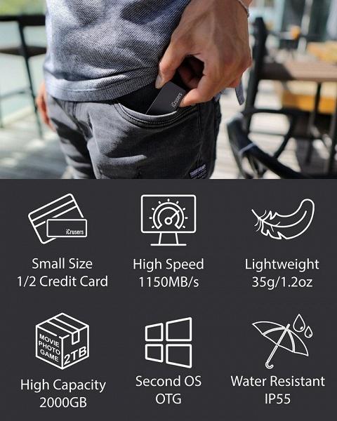 На выпуск быстрого и емкого внешнего SSD iCrusers собрано 120 000 долларов