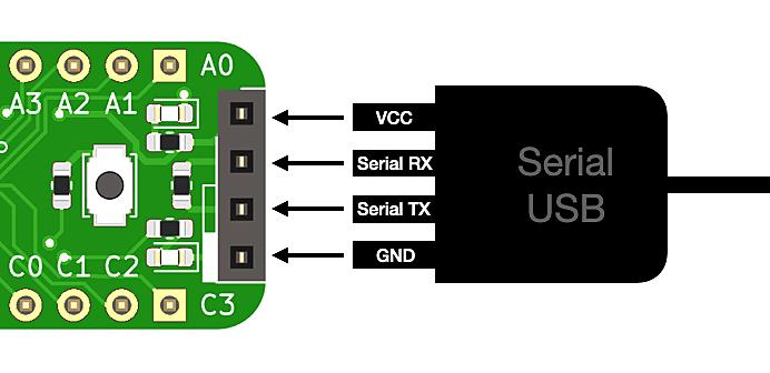 Низкоуровневое программирование микроконтроллеров tinyAVR 0-series - 5