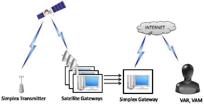 Спутниковая связь против экологических катастроф? Решение дешевле и проще чем вы думаете - 10