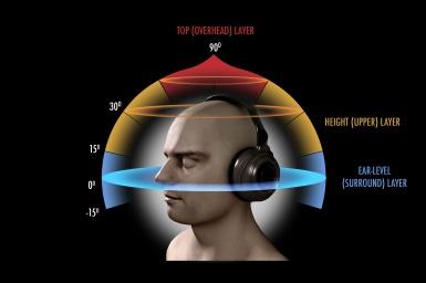 Как включить 3D-звук в играх в Windows 7-8-10 - 1