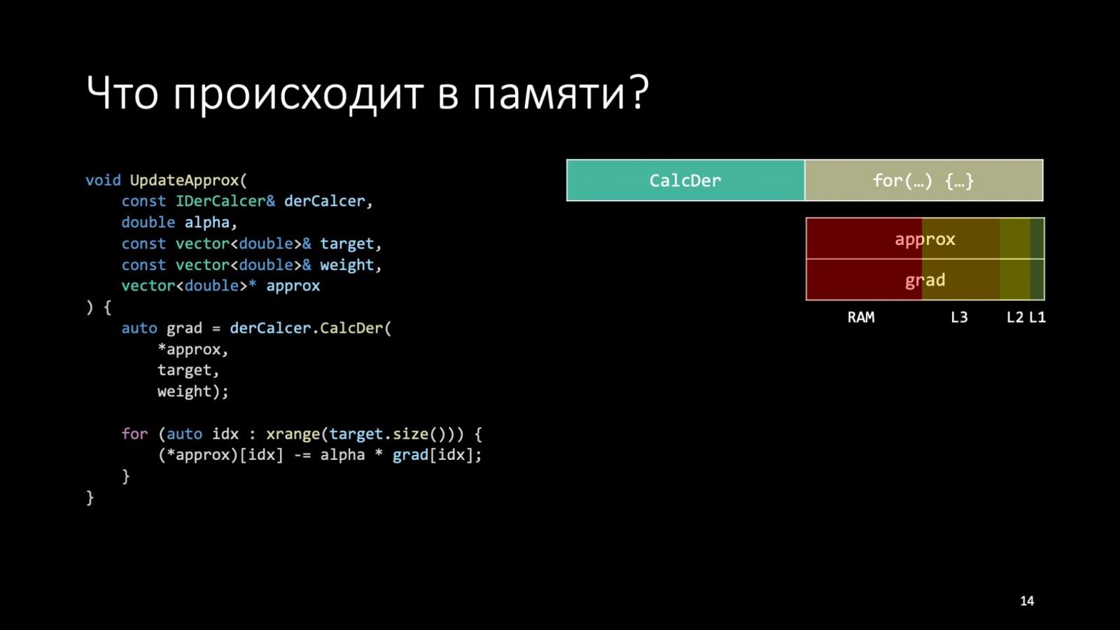 Оптимизация C++: совмещаем скорость и высокий уровень. Доклад Яндекса - 14