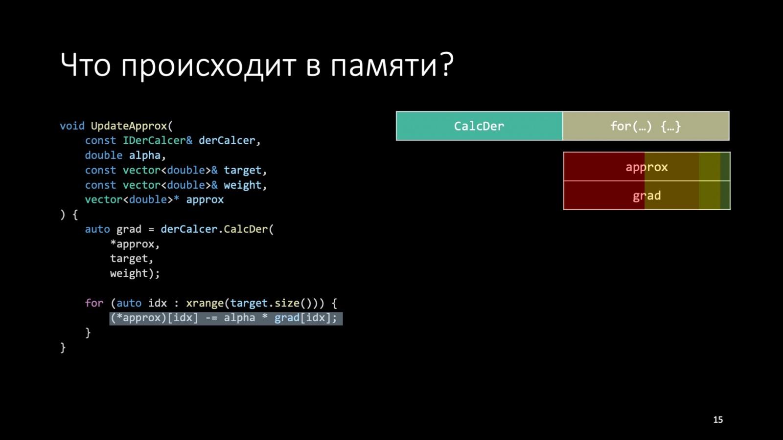 Оптимизация C++: совмещаем скорость и высокий уровень. Доклад Яндекса - 15