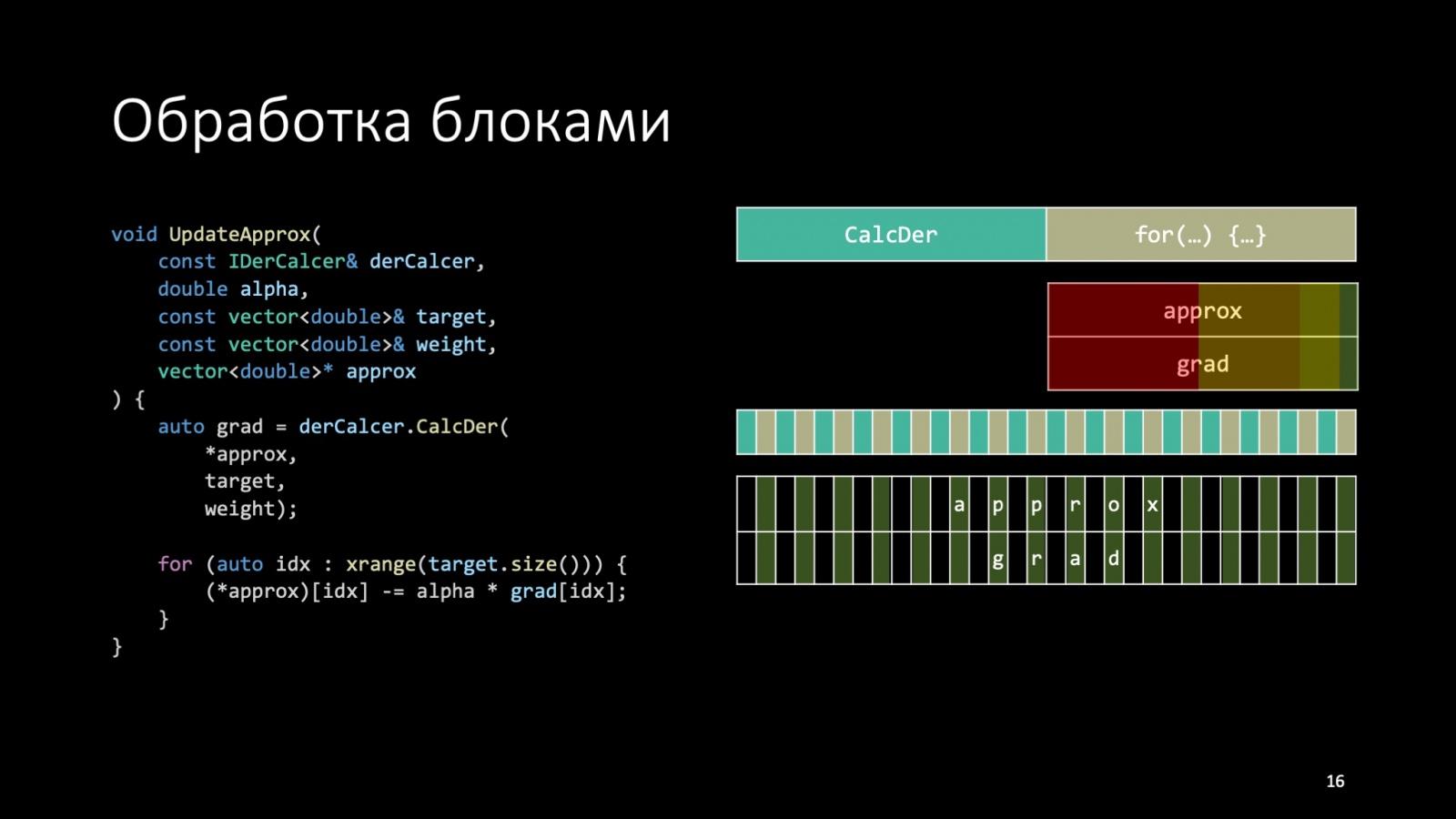 Оптимизация C++: совмещаем скорость и высокий уровень. Доклад Яндекса - 16