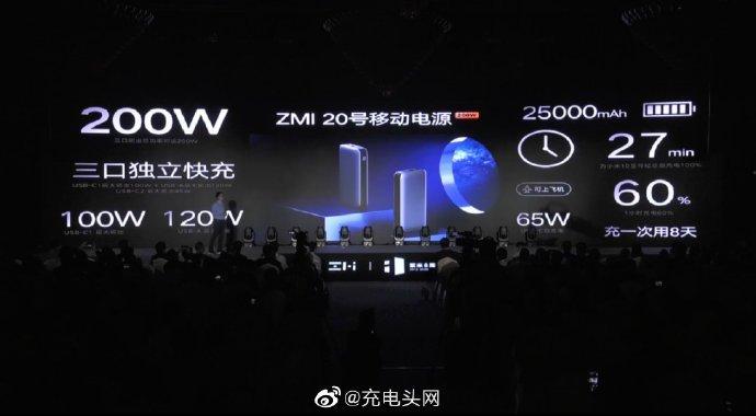 Портативный аккумулятор мощностью 120 Вт. Представлен ZMI No. 20 Powerbank Pro