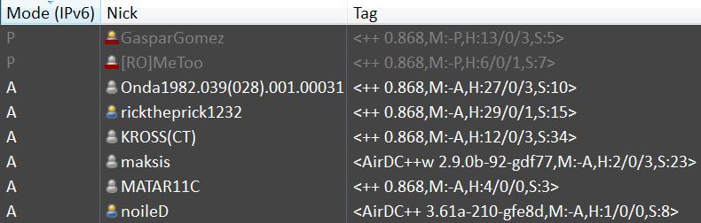 Использование IPv6 в Advanced Direct Connect - 4