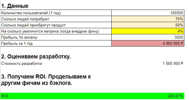 Приоритизация фичей - 7