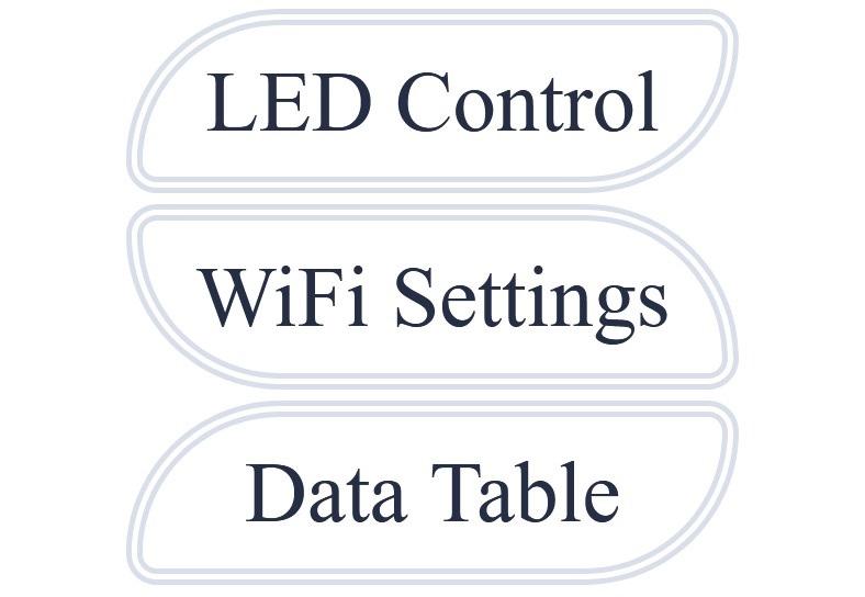 «ОПЭДИ»: мой первый опыт создания IoT устройства - 5
