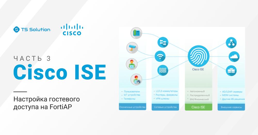 Cisco ISE: Настройка гостевого доступа на FortiAP. Часть 3 - 1
