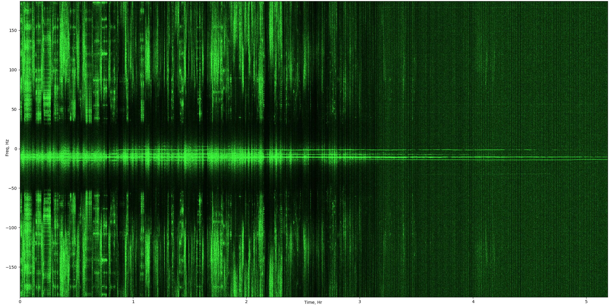 Изучаем распространение радиосигналов в ионосфере с помощью SDR - 5