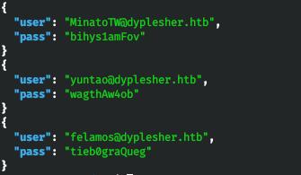 Hack The Box. Прохождение Dyplesher. Memcached, Gogs, RCE через создание плагина и LPE через AMQP - 33