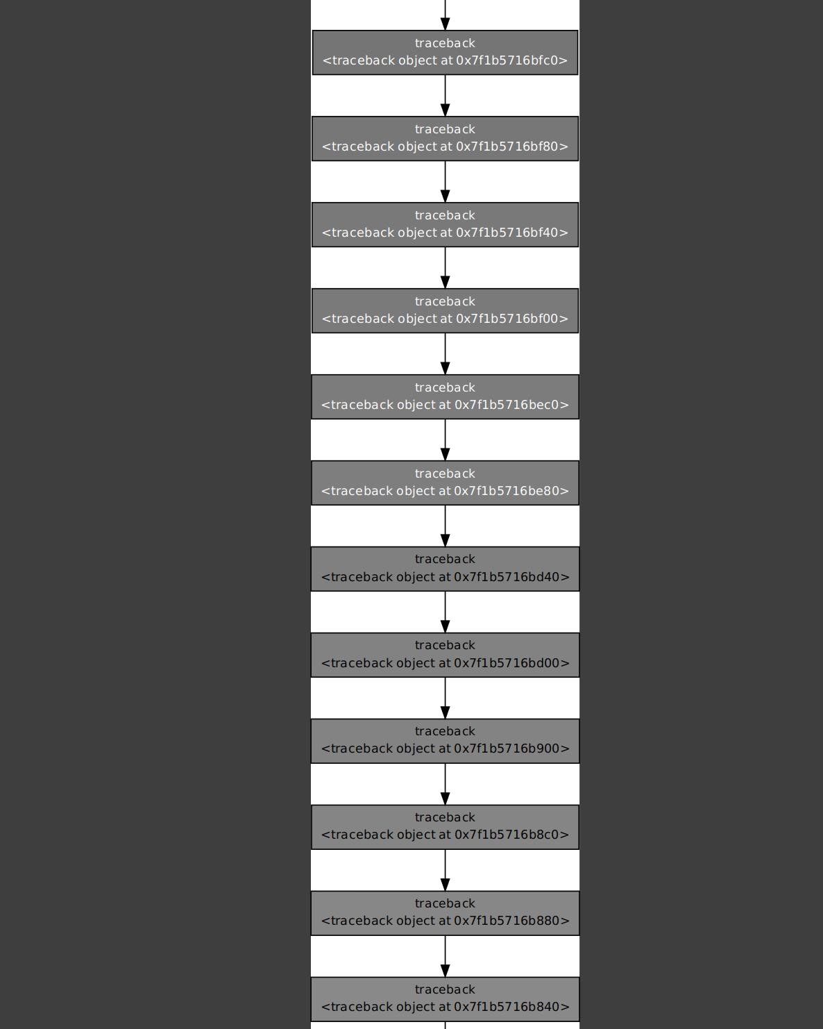 Pylint: о попытке снизить потребление памяти - 3