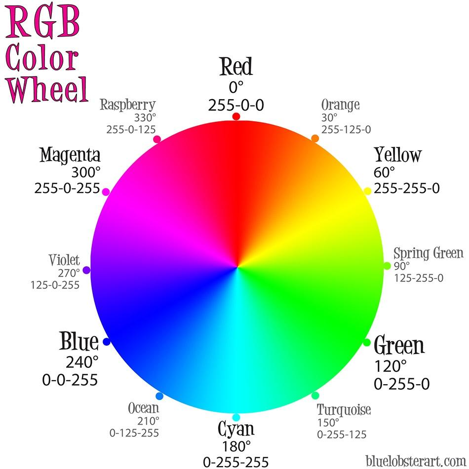 Цвет в современных фильмах - 5