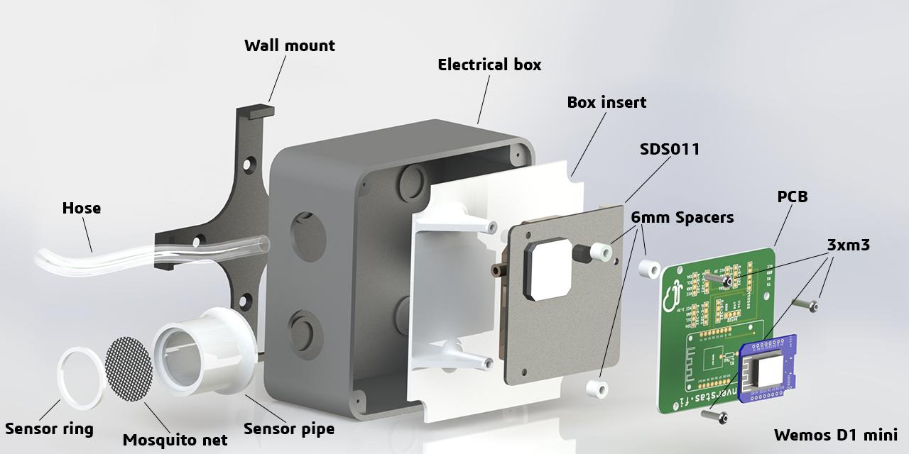 Схема сборки AirRohr-Kit