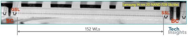 Как на microSD помещается 1 ТБ? — Разбор - 19
