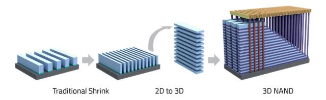 Как на microSD помещается 1 ТБ? — Разбор - 20