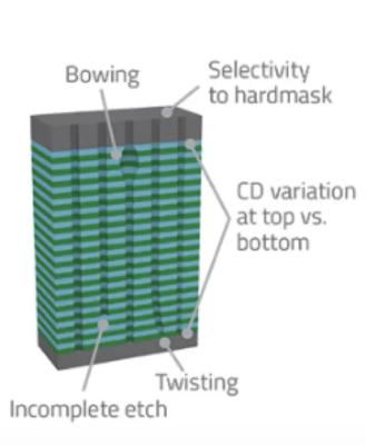 Как на microSD помещается 1 ТБ? — Разбор - 25