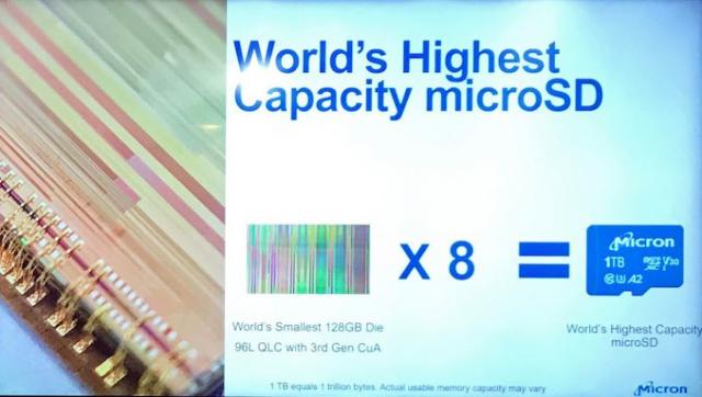 Как на microSD помещается 1 ТБ? — Разбор - 29
