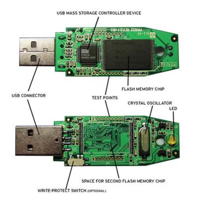 Как на microSD помещается 1 ТБ? — Разбор - 5